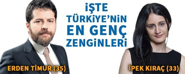 Türkiye'nin En Zengin Gençleri! - 1