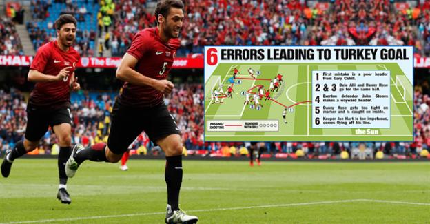 İngiltere Türkiye'nin golünü konuşuyor