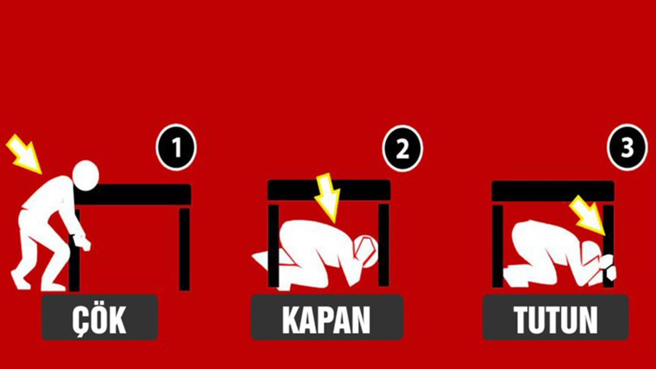 Deprem Anında Yapmanız Gerekenler - 1