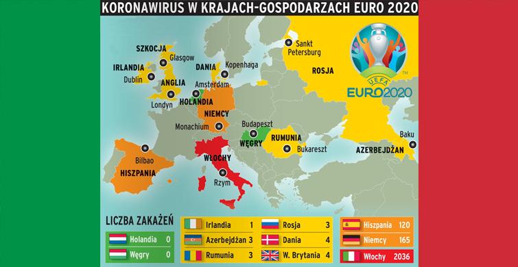 Euro 2020'ye Ev Sahipliği Yapacak Ülkeler Koronavirüs'ten Ne Kadar Etkilendi? - 1