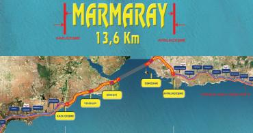Marmaray Durakları