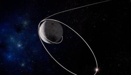 Çin'in Chang'e 5 Uzay Aracı Ay'a Ulaştı