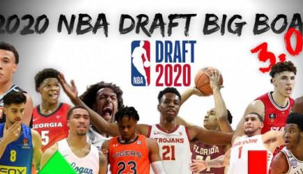 NBA Draftı Sanal Yapılacak