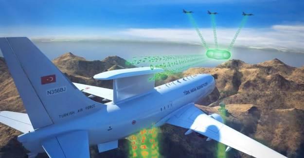 Barış Kartalı HİK Uçaklarının Lojistiğini Yerli Sanayi Karşılayacak