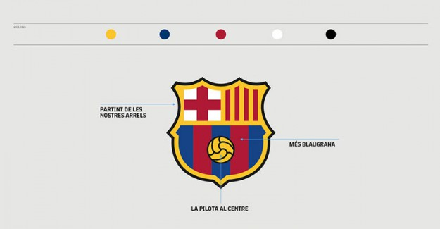 Barça'dan Yeni Logo Kararı!
