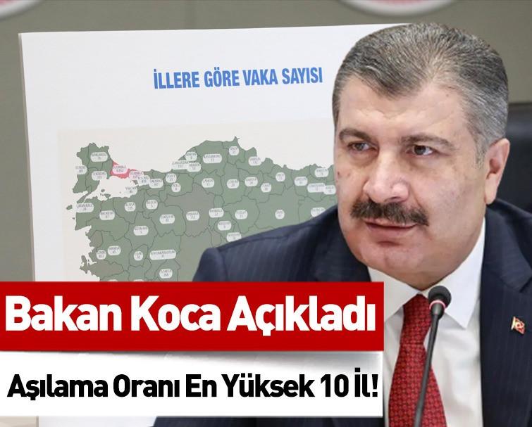 Sağlık Bakanı'ndan Son Dakika Paylaşımı: İşte Kovid-19 Aşılama Oranı En Yüksek İller