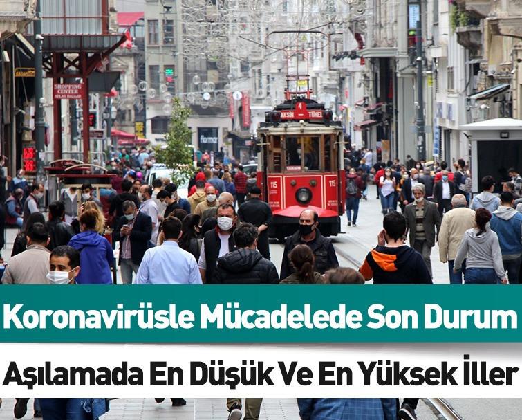 Türkiye'nin Son 24 Saatlik Koronavirüs Tablosu